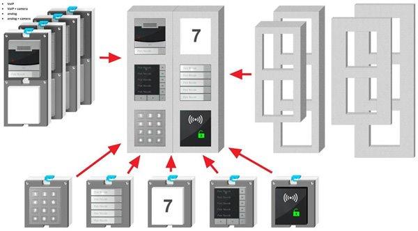 2N Helios IP Verso Rám pro instalaci do zdi, 3 moduly