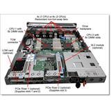 Lenovo ThinkSystem SR650 GPU Thermal Kit